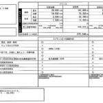 火災保険の見積もり(AIU損害保険)
